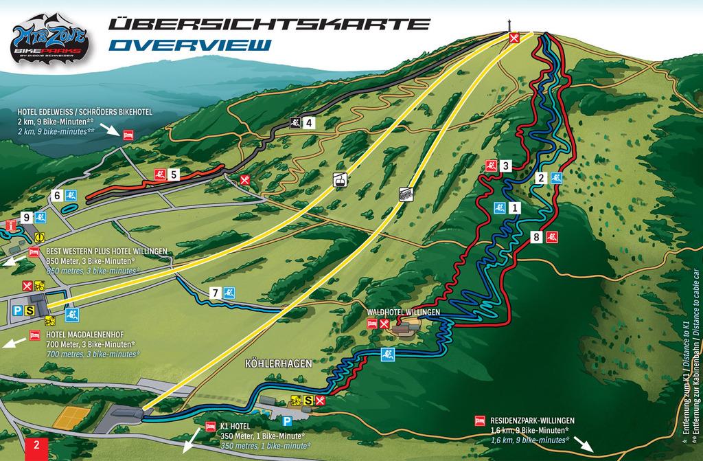 mtb bikezone willingen Panoramakarte 2021